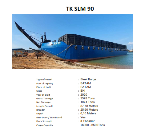 Barge  TK SLM 90, Tahun 2020